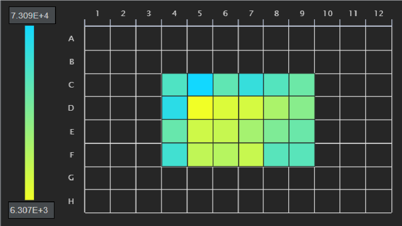 Heat map of surface area values at Day 6 after drug treatments.