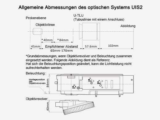 Abmessungen der optischen Systeme von Olympus