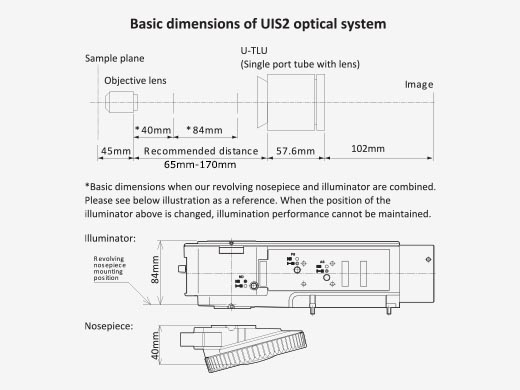 Dimensions of Olympus Optical Systems