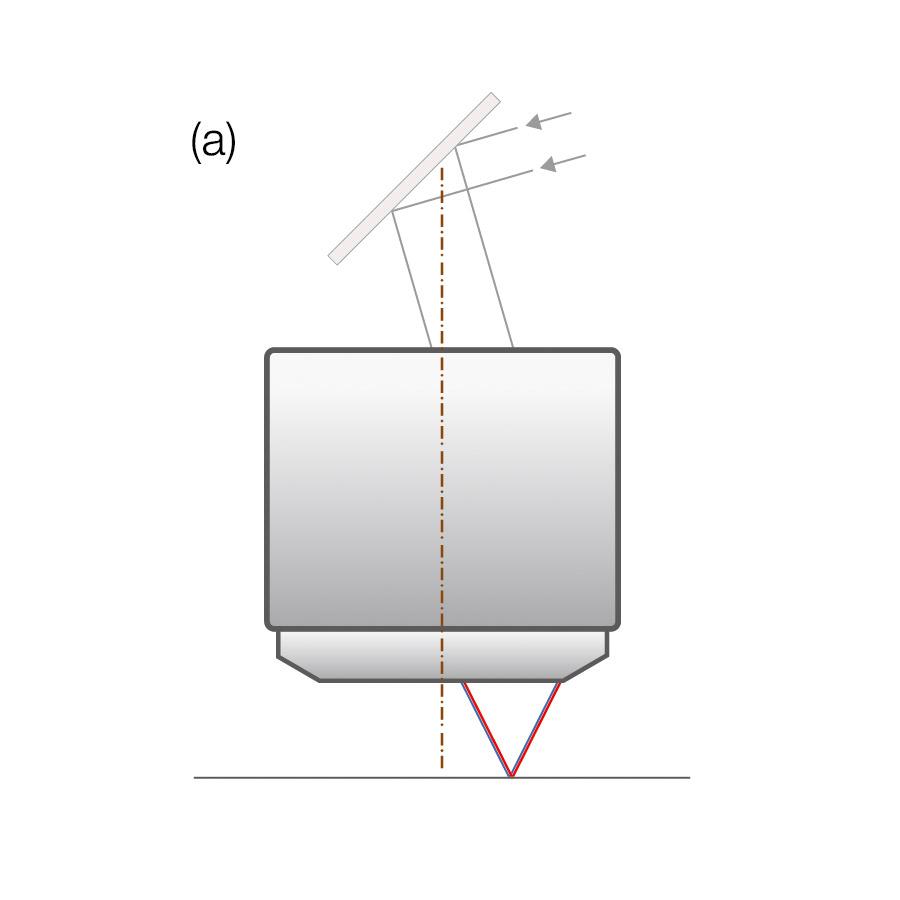 Figure3(a)