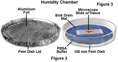 Humidity Chamber Configuration