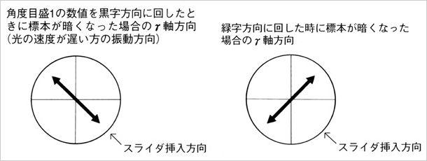 取扱説明書12ページ抜粋